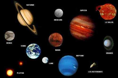 La géométrie en Astronomie et en cosmologie. Syst